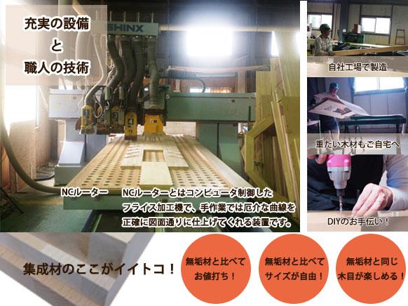 木材加工.comメイン画像説明